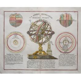 Celestial Hemisphere Copernicus and Ptolemy antique map De La Porte 1786