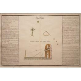 1798 Antique map by la Tour. Astronomic calculation