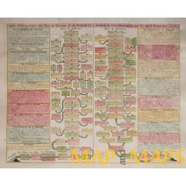 KINGDOM HUNGARY – BOHEMIA – SILESIA - ORIGINAL ANTIQUE MAP - CHATELAIN 1720