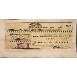 Antique Plan Battle Leipzig Germany antique print 1750