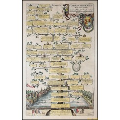 Genealogy of the Counts of Holland and Zealand Comites Hollandi Albizzi 1612