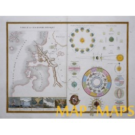 Zodiac Shere astronomical Physical Geography map Monin 1838