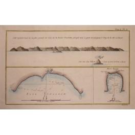 Cook voyages Solomon Nendo Island Swallow Bay 1774