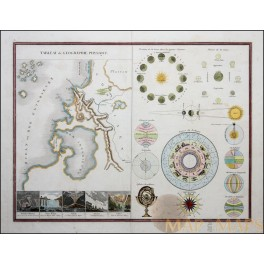 Zodiac Shere Physical Geography old map Monin 1839