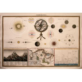 Cosmography Planetary Armillary Oceans, Mappemonde 1850 Print