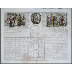 Nobility of England Queen's House Antique map Chatelain 1720