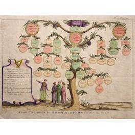 Genealogical engraving Bible Tree of Jacob 18th Century