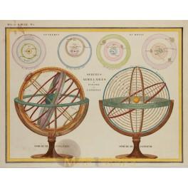 SHERES ARMILLAIRES de PTOLEMEE et COPERNIC ORIGINAL ANTIQUE MAP – G. HECK 1842