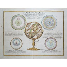 CELESTIAL SPHERE PLANETS OLD ENGRAVING LE ROUGE 1750