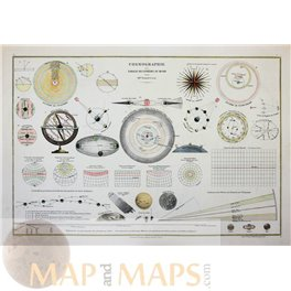 ANTIQUE MAP COSMOGRAPHY TABLE SYSTEMS OF THE WORLD DRIOUX 1845