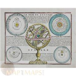 SOLAR SYSTEM ARMILLARY SPHERE COPERNICUS ANTIQUE ENGRAVING JACQUES CHIQUET 1719