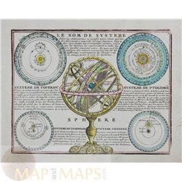 Astronomy old prints, Le Nom De Systeme by Chiquet 1719